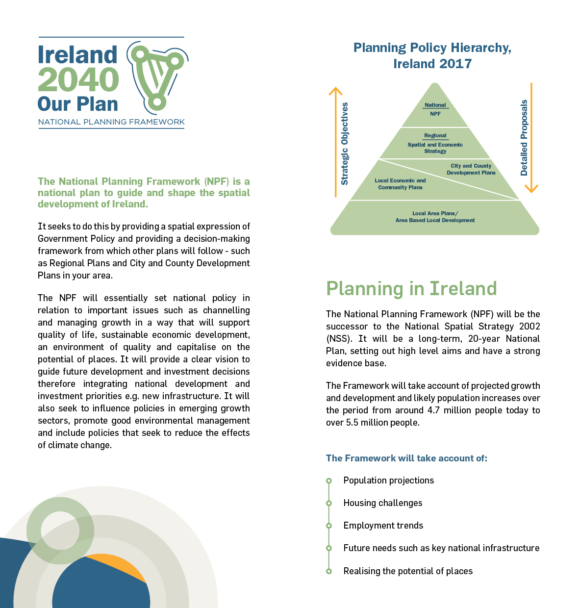 Ireland2040 Information Leaflet2